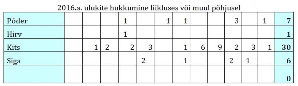tabel_2